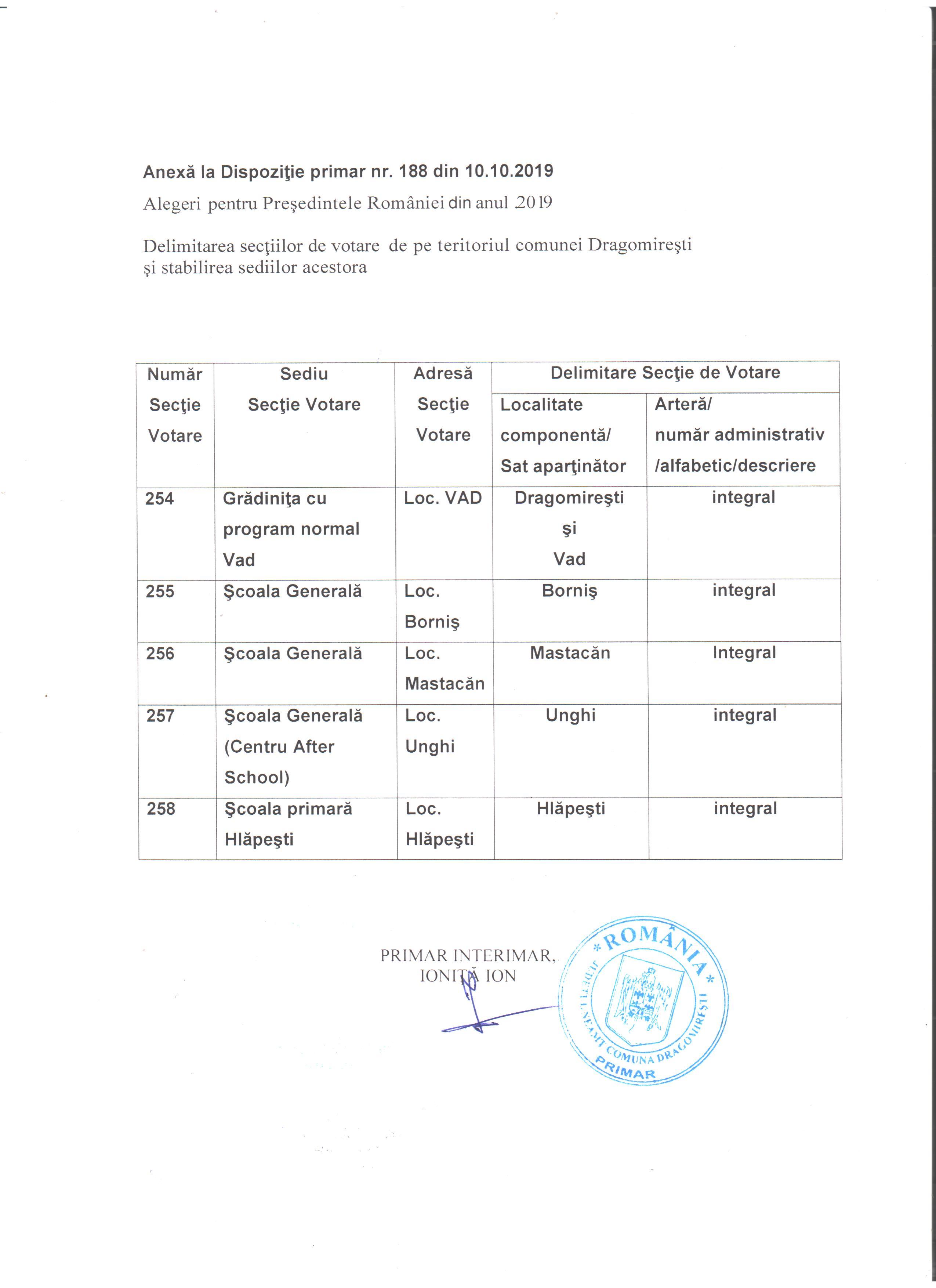 Dispozitia 188 Delimitare sectii-Anexa 001