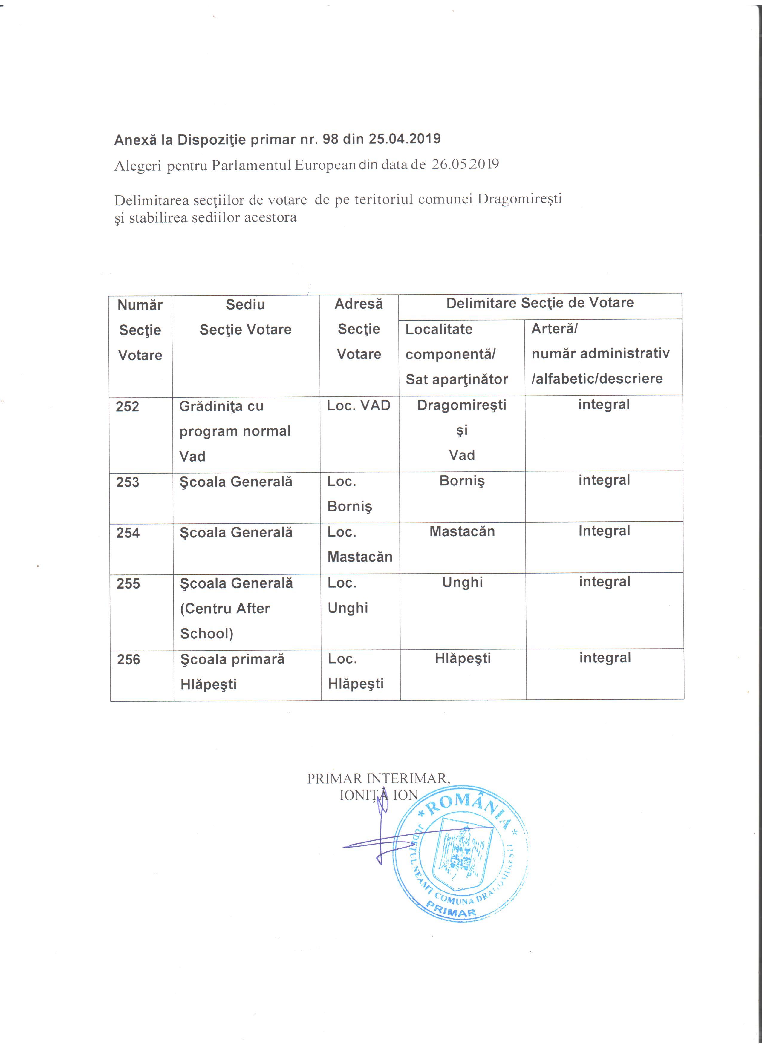 Hotararea 98 delimitare  sectii-Anexa 001
