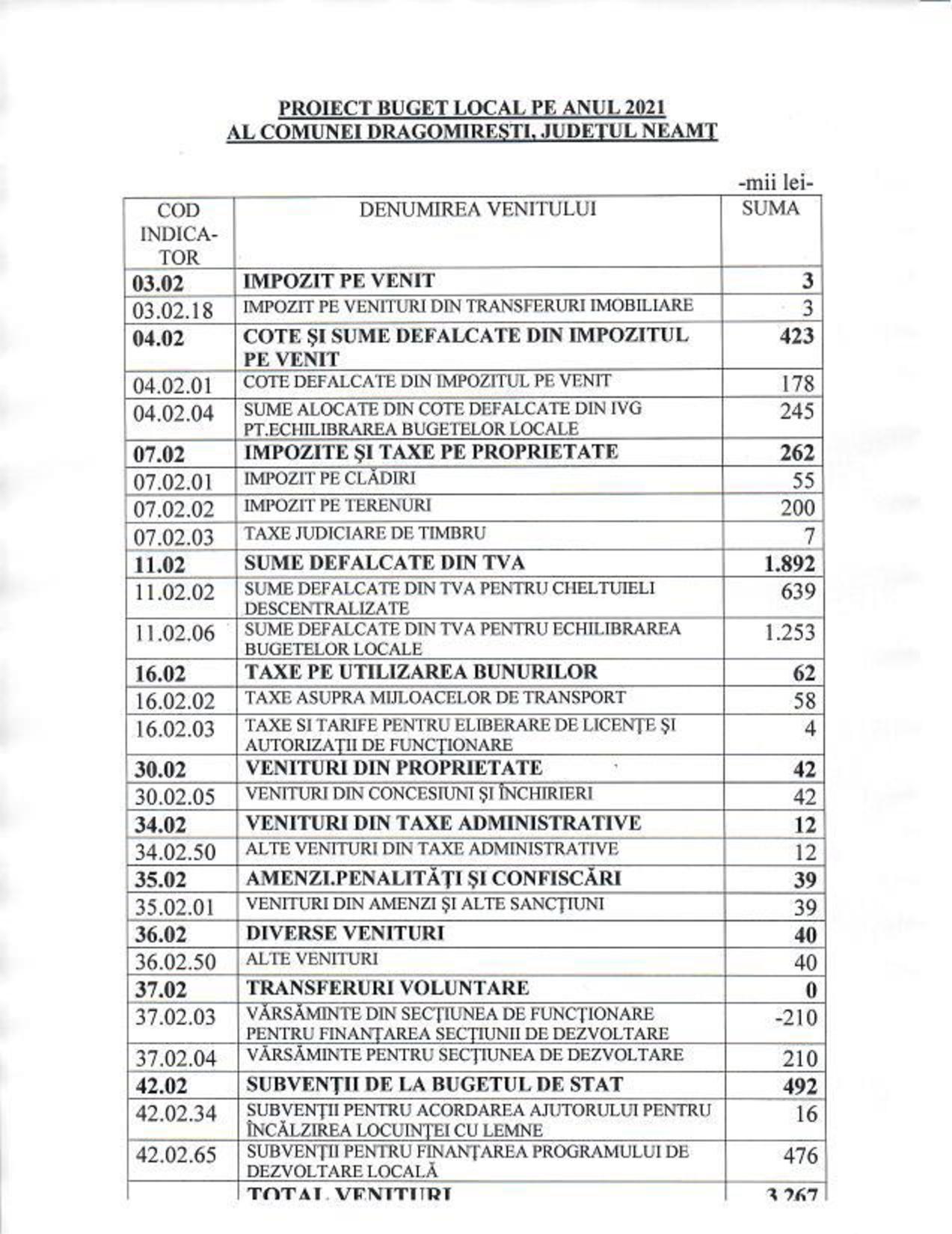 Proiect de BUGET 2021 Final-page-001
